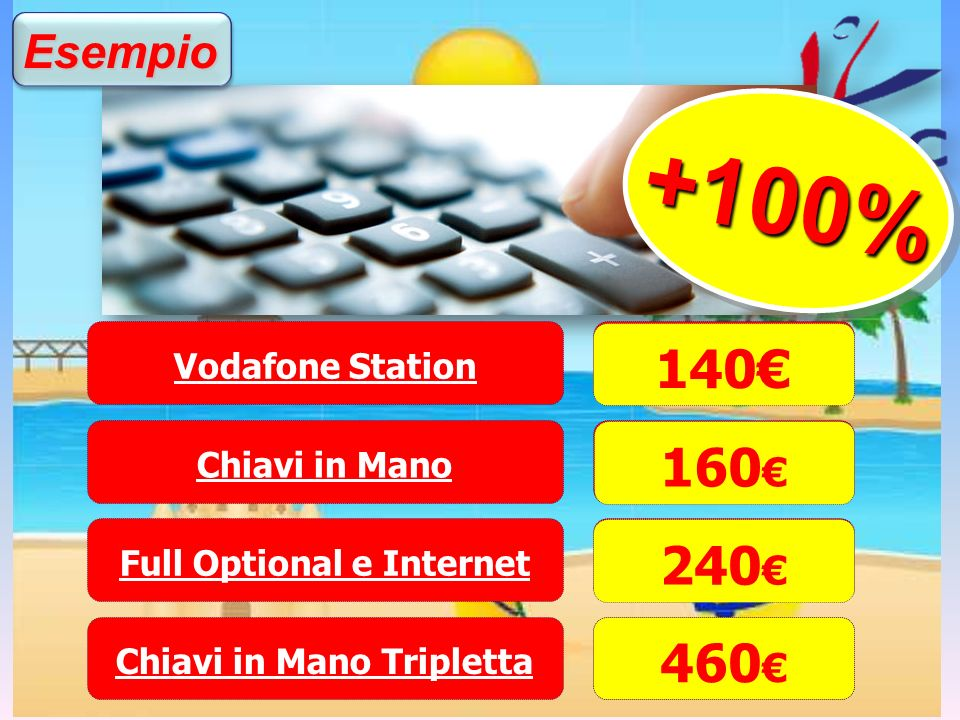 Full Optional e Internet Chiavi in Mano Tripletta