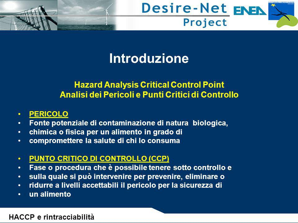 Introduzione Hazard Analysis Critical Control Point