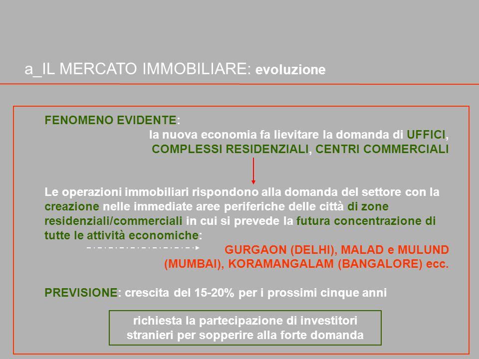 a_IL MERCATO IMMOBILIARE: evoluzione