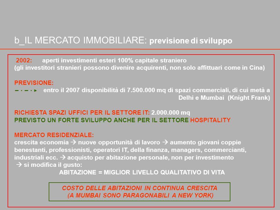 b_IL MERCATO IMMOBILIARE: previsione di sviluppo