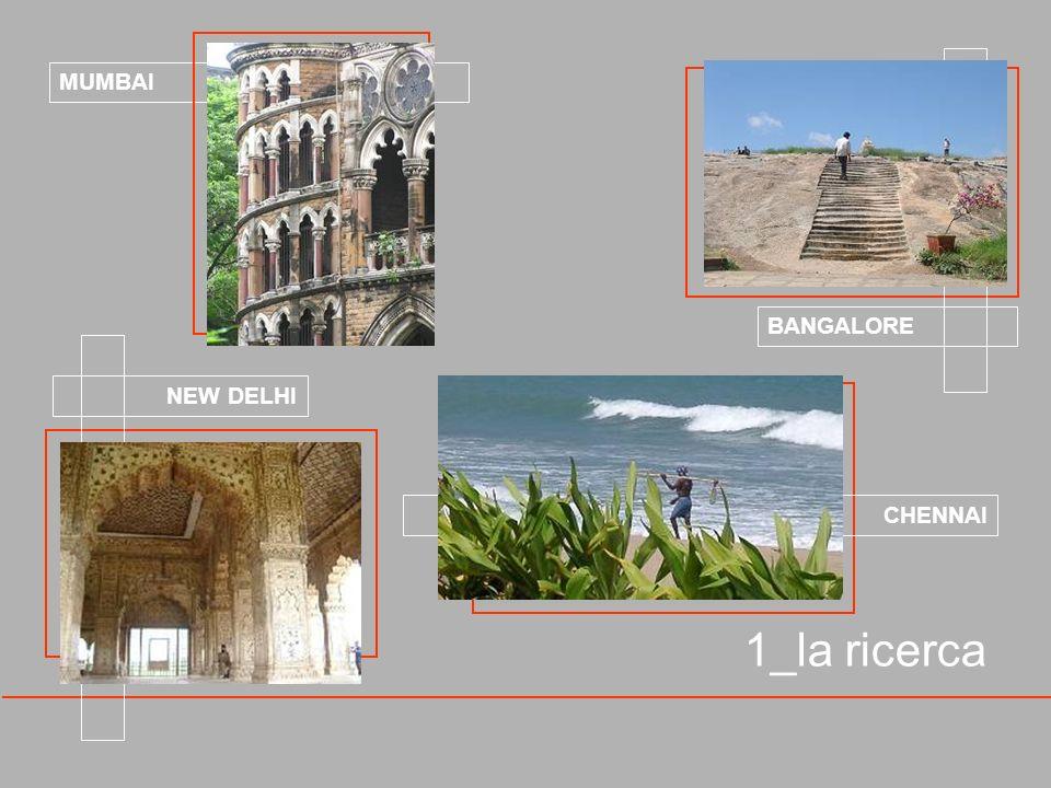 MUMBAI BANGALORE NEW DELHI CHENNAI 1_la ricerca