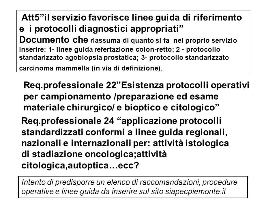 Att5 il servizio favorisce linee guida di riferimento e i protocolli diagnostici appropriati Documento che riassuma di quanto si fa nel proprio servizio inserire: 1- linee guida refertazione colon-retto; 2 - protocollo standarizzato agobiopsia prostatica; 3- protocollo standarizzato carcinoma mammella (in via di definizione).