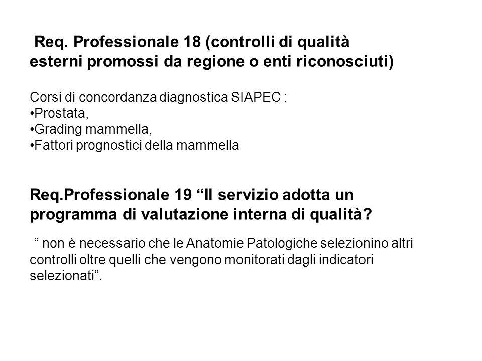 Req. Professionale 18 (controlli di qualità esterni promossi da regione o enti riconosciuti)