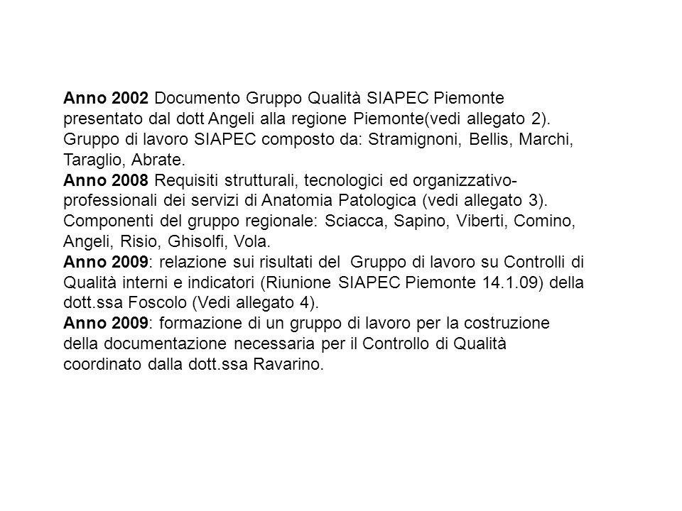 Anno 2002 Documento Gruppo Qualità SIAPEC Piemonte presentato dal dott Angeli alla regione Piemonte(vedi allegato 2). Gruppo di lavoro SIAPEC composto da: Stramignoni, Bellis, Marchi, Taraglio, Abrate.