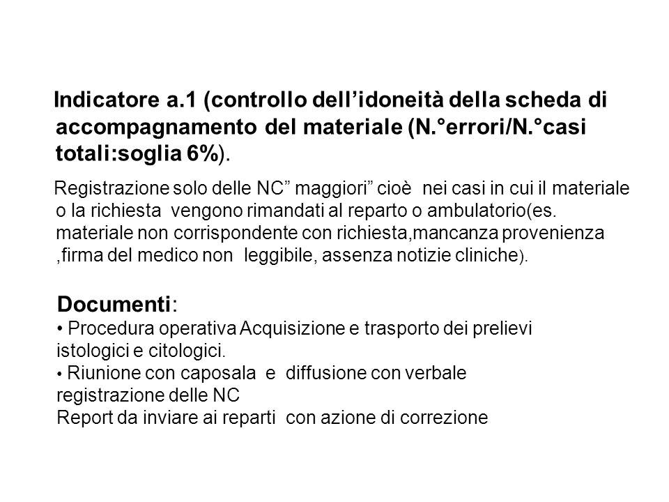 Indicatore a.1 (controllo dell'idoneità della scheda di accompagnamento del materiale (N.°errori/N.°casi totali:soglia 6%).