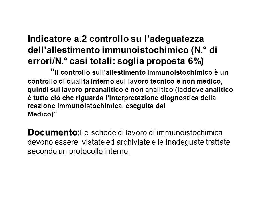 Indicatore a.2 controllo su l'adeguatezza dell'allestimento immunoistochimico (N.° di errori/N.° casi totali: soglia proposta 6%)