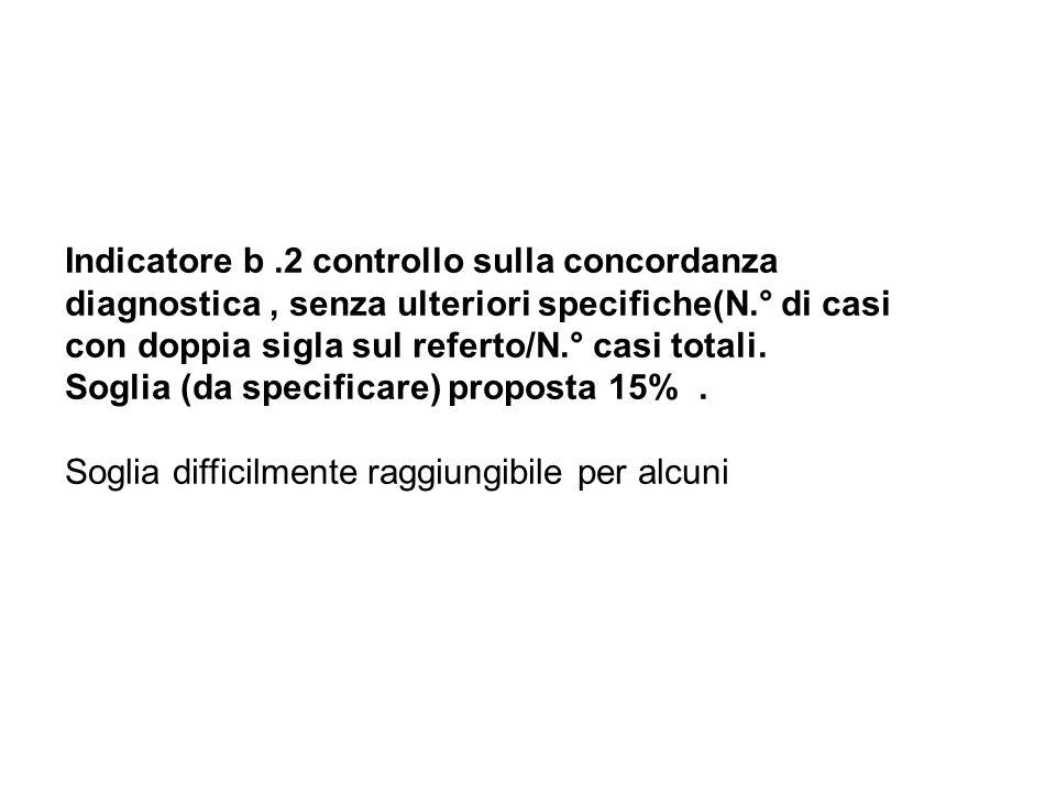 Indicatore b .2 controllo sulla concordanza diagnostica , senza ulteriori specifiche(N.° di casi con doppia sigla sul referto/N.° casi totali.