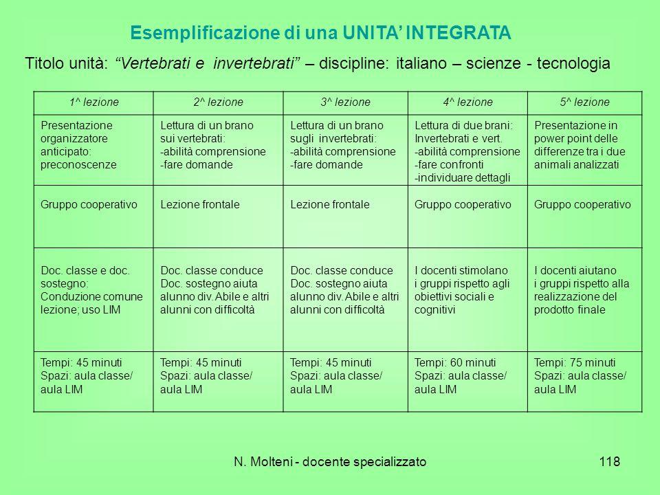 Esemplificazione di una UNITA' INTEGRATA