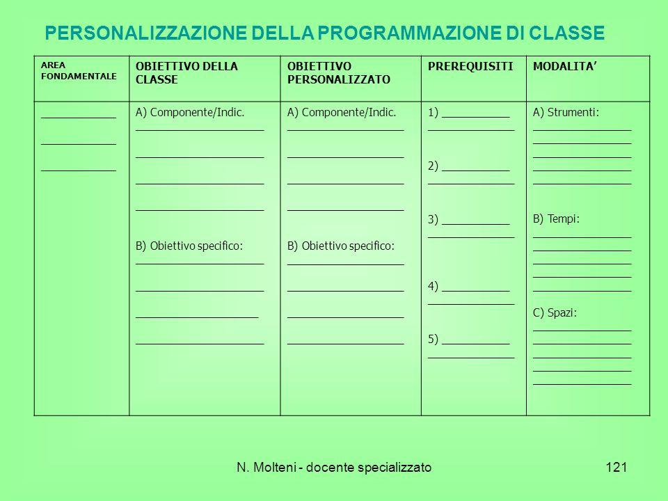 PERSONALIZZAZIONE DELLA PROGRAMMAZIONE DI CLASSE