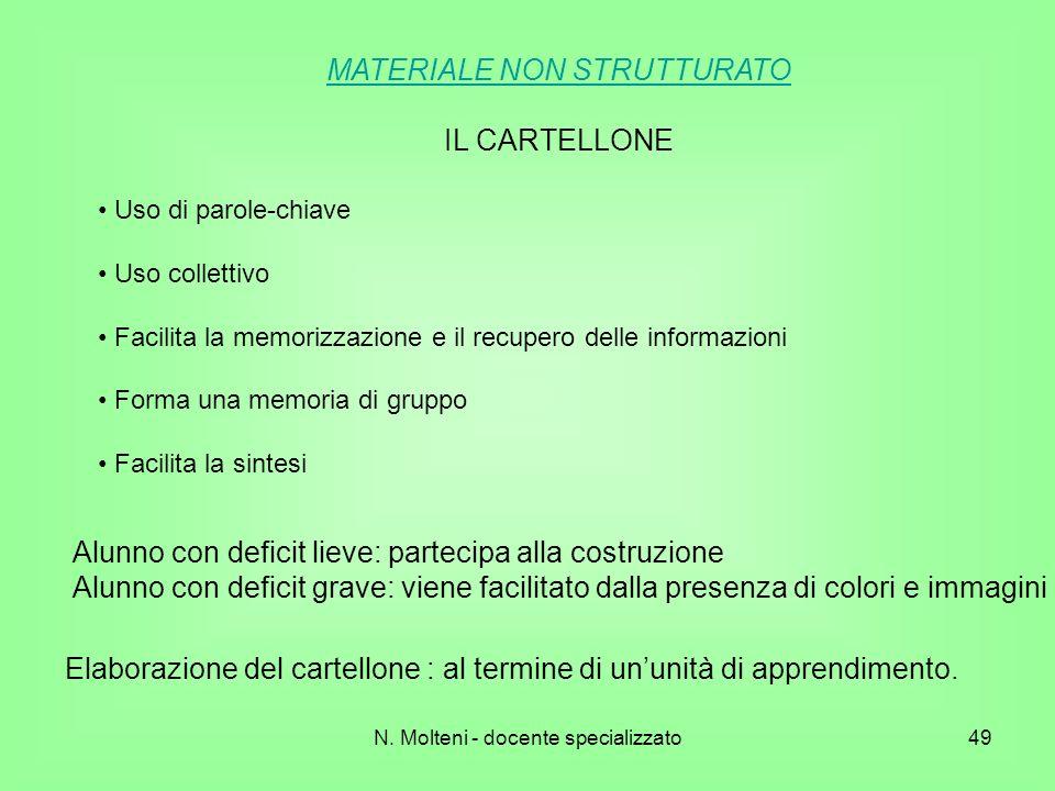 MATERIALE NON STRUTTURATO IL CARTELLONE