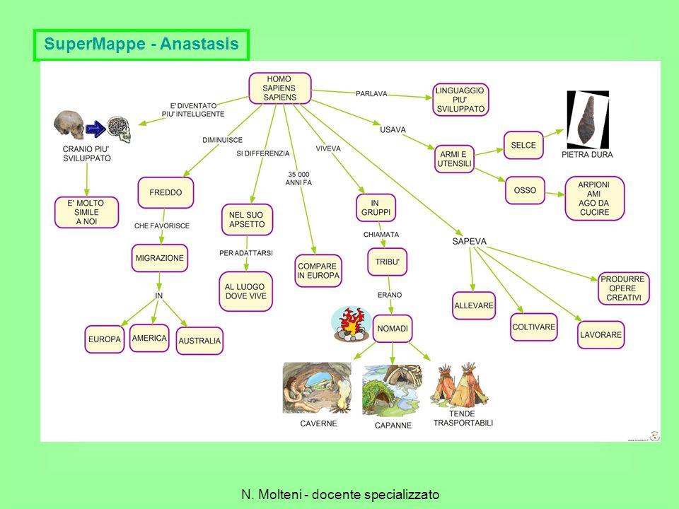 SuperMappe - Anastasis