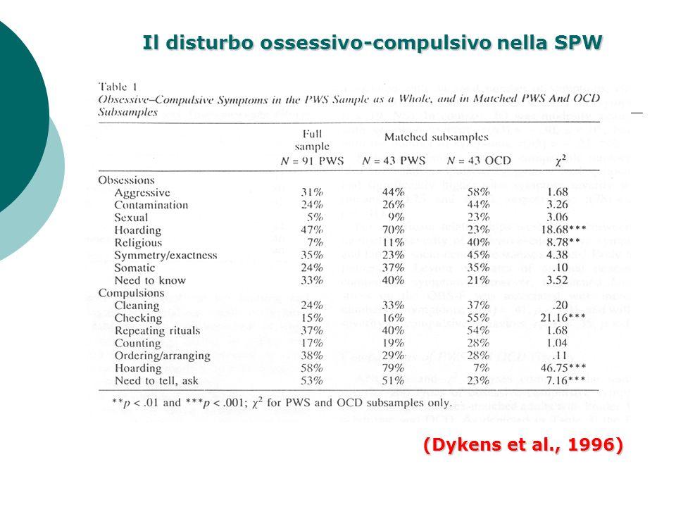 Il disturbo ossessivo-compulsivo nella SPW