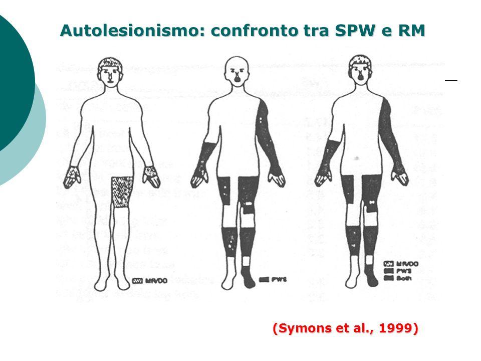 Autolesionismo: confronto tra SPW e RM