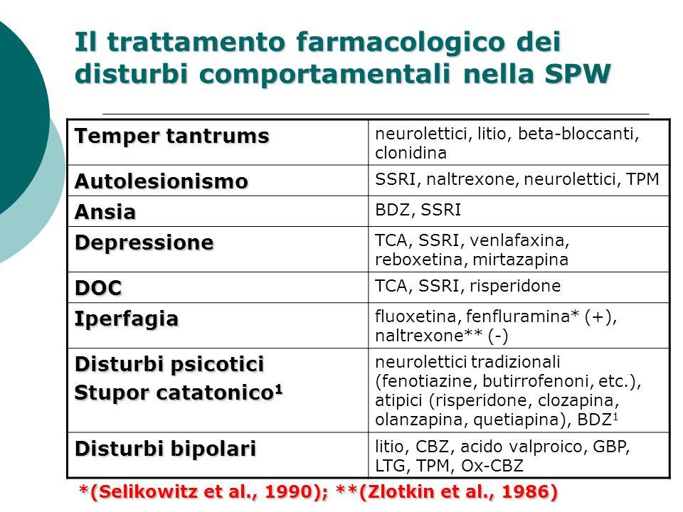 Il trattamento farmacologico dei disturbi comportamentali nella SPW