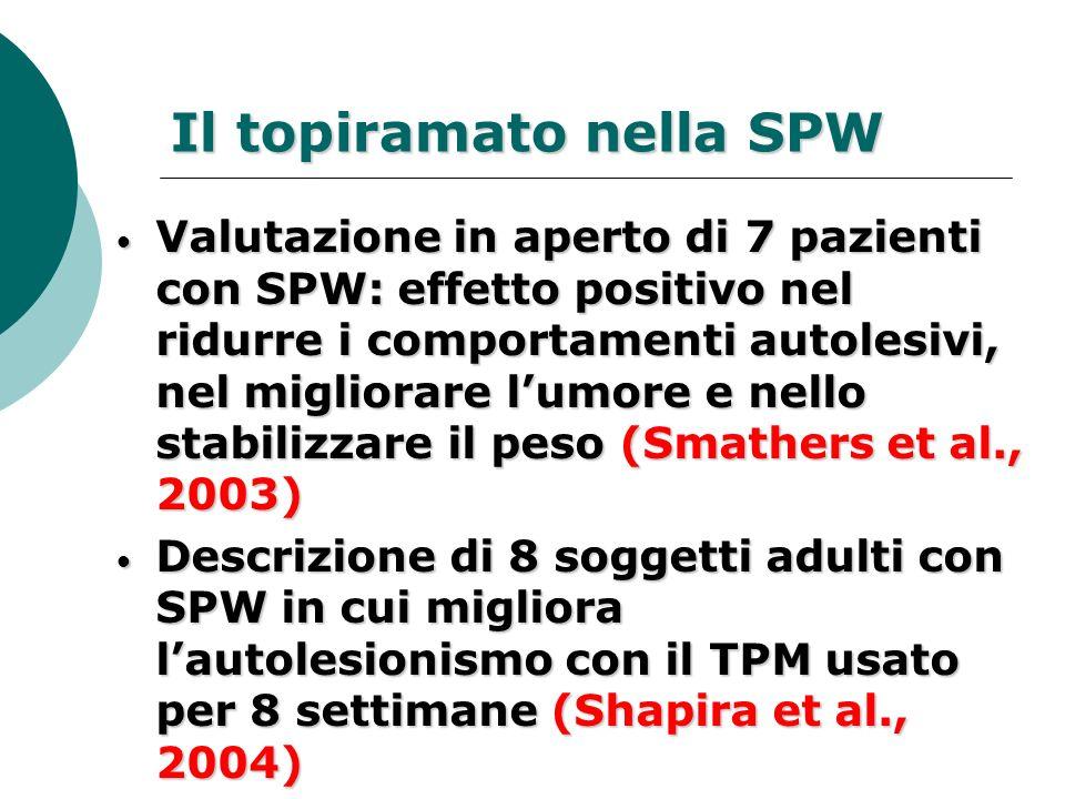 Il topiramato nella SPW
