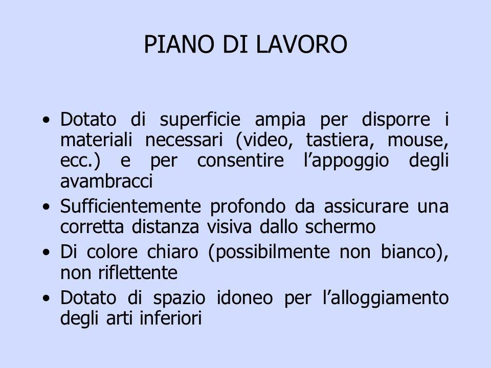 PIANO DI LAVORO