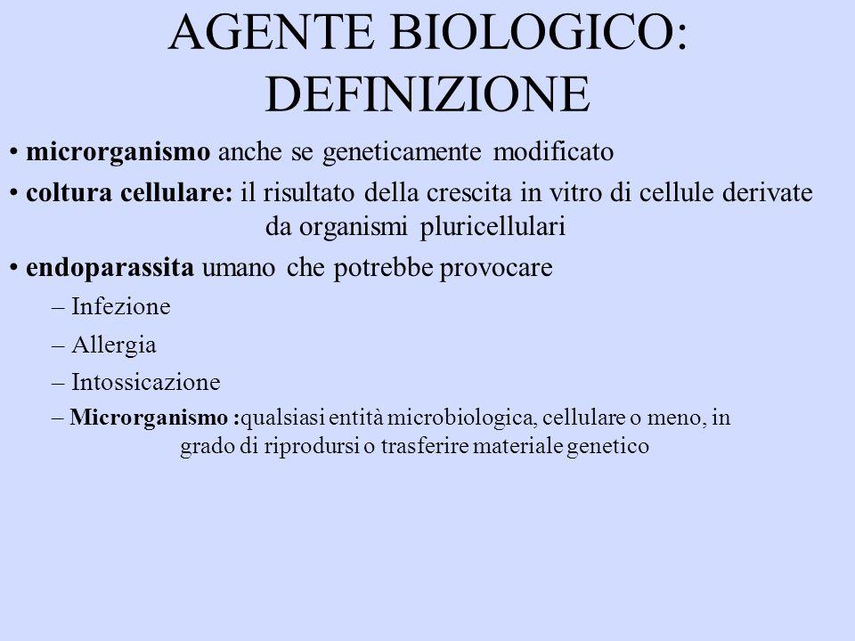 AGENTE BIOLOGICO: DEFINIZIONE