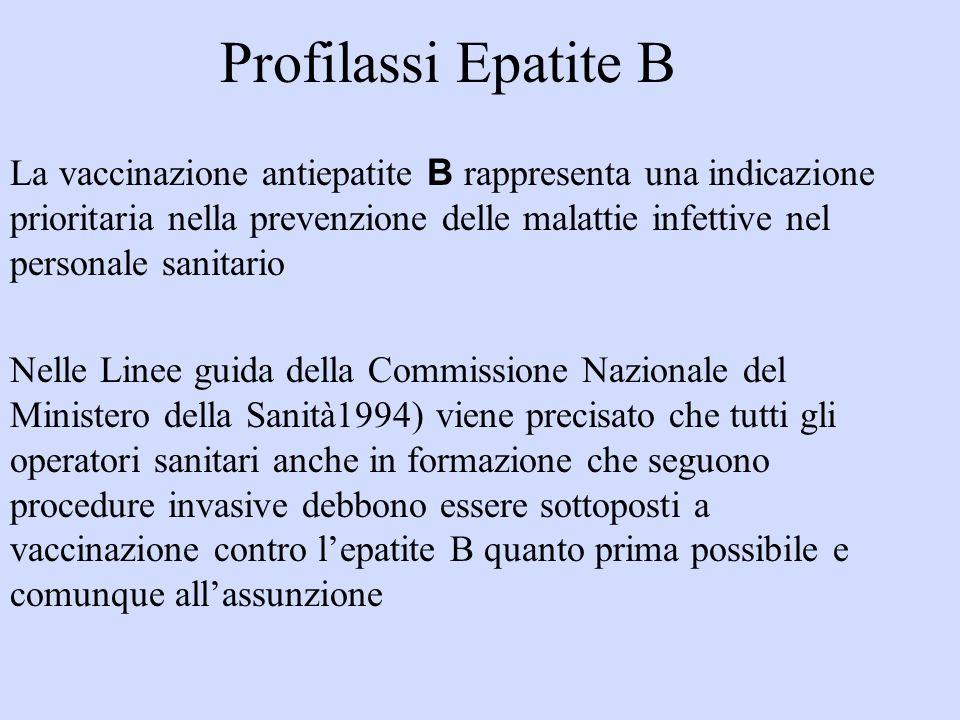 Profilassi Epatite B
