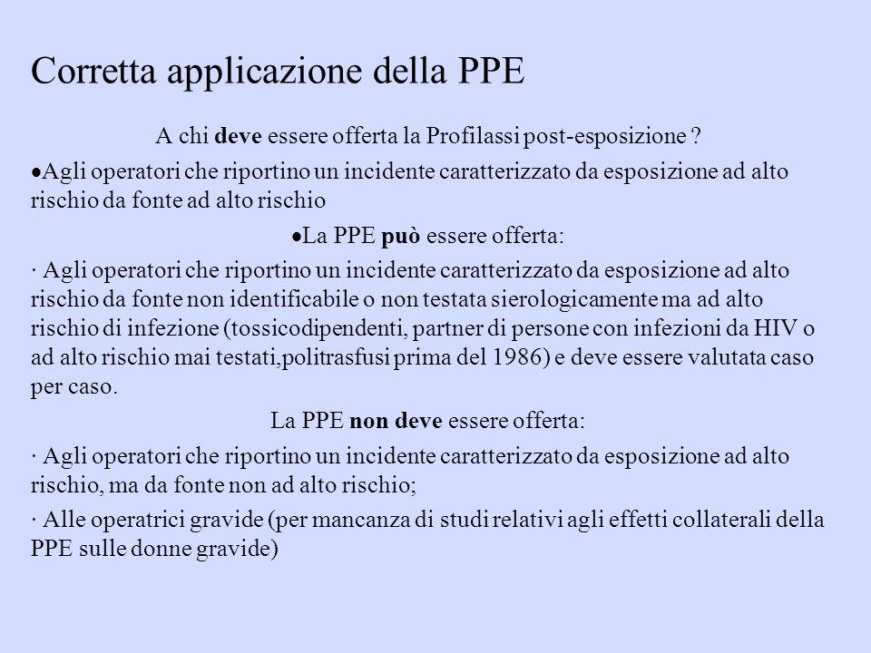 Corretta applicazione della PPE