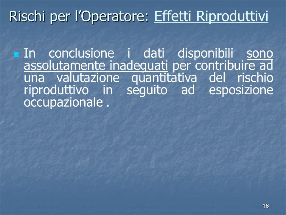 Rischi per l'Operatore: Effetti Riproduttivi
