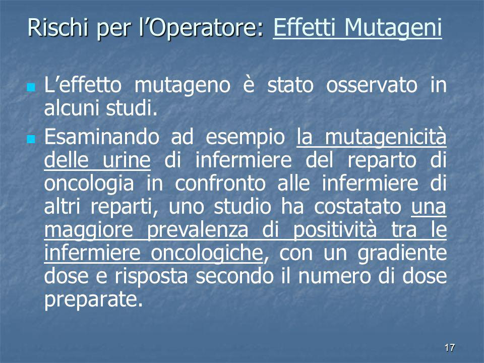 Rischi per l'Operatore: Effetti Mutageni