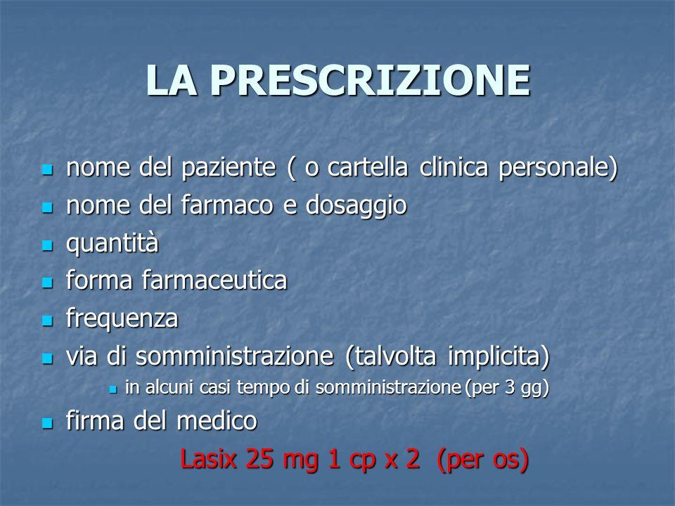 LA PRESCRIZIONE nome del paziente ( o cartella clinica personale)