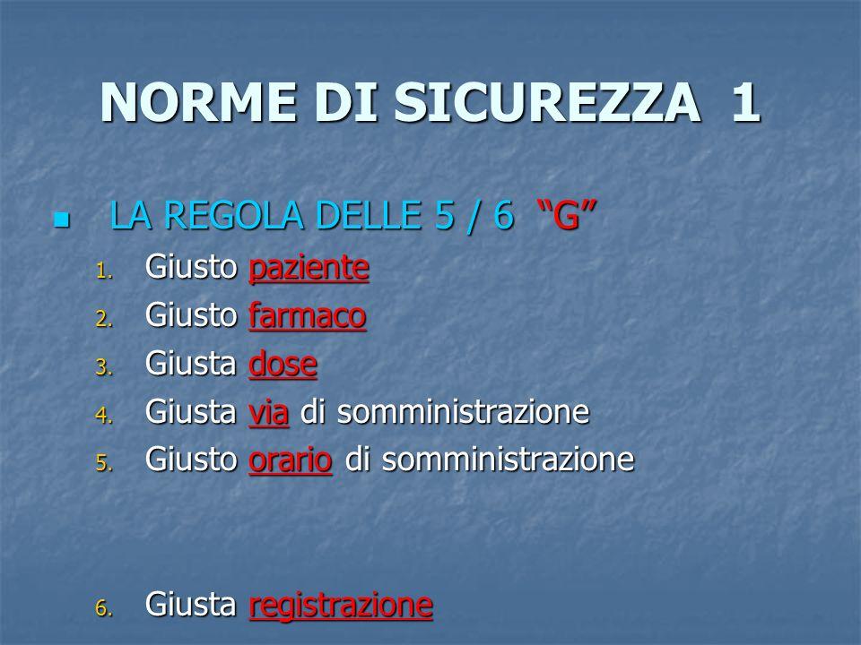 NORME DI SICUREZZA 1 LA REGOLA DELLE 5 / 6 G Giusto paziente