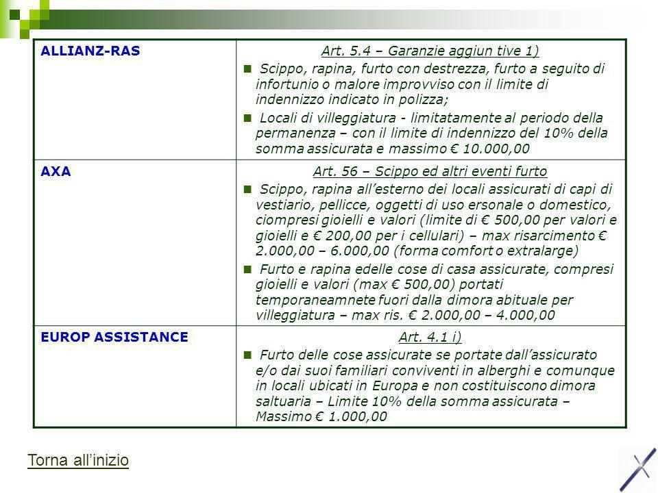 Torna all'inizio ALLIANZ-RAS Art. 5.4 – Garanzie aggiun tive 1)