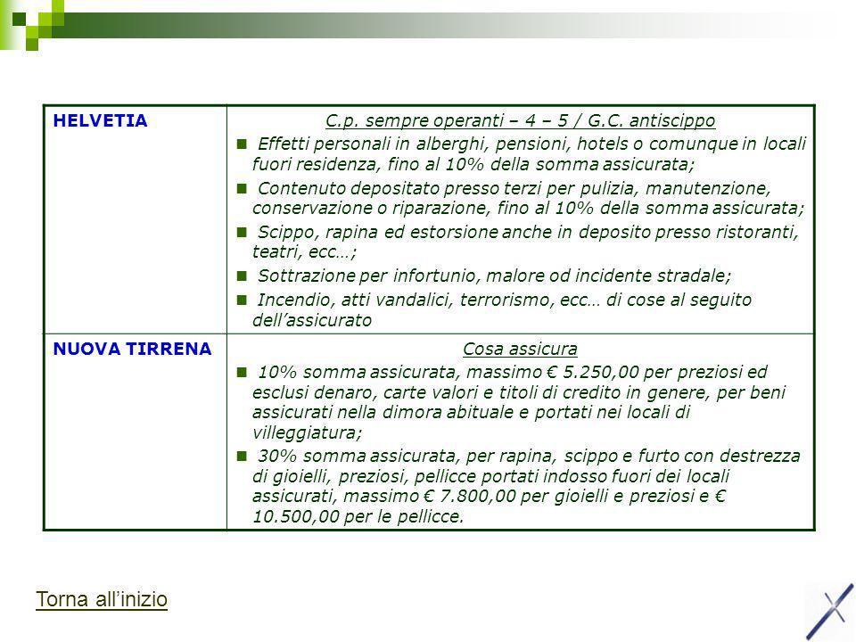 C.p. sempre operanti – 4 – 5 / G.C. antiscippo