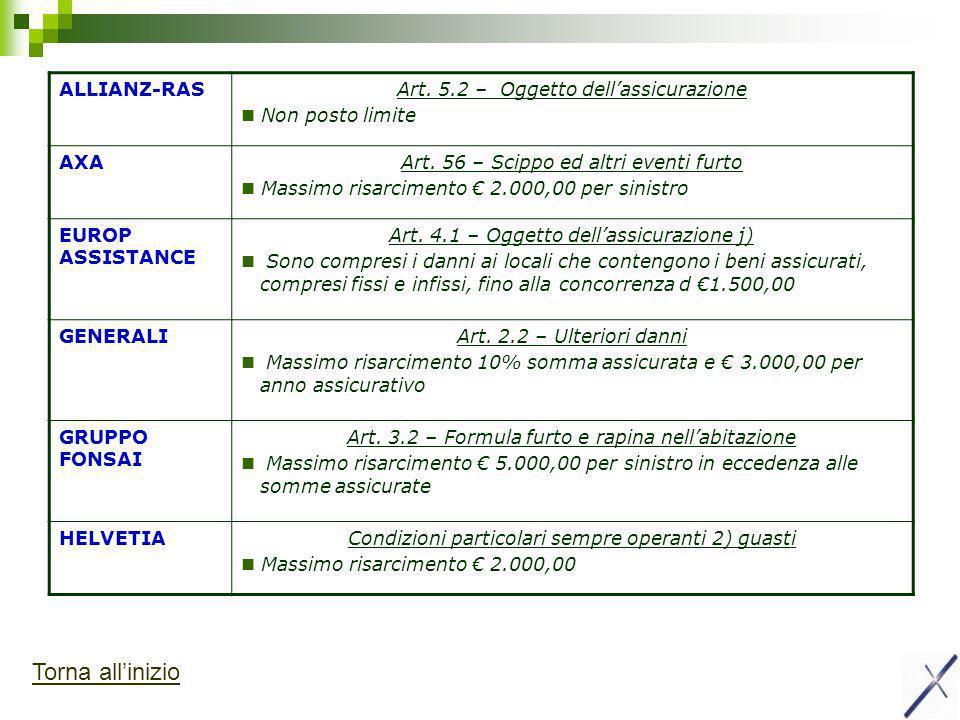 Torna all'inizio ALLIANZ-RAS Art. 5.2 – Oggetto dell'assicurazione