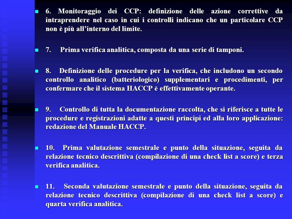 6. Monitoraggio dei CCP: definizione delle azione correttive da intraprendere nel caso in cui i controlli indicano che un particolare CCP non è più all'interno del limite.