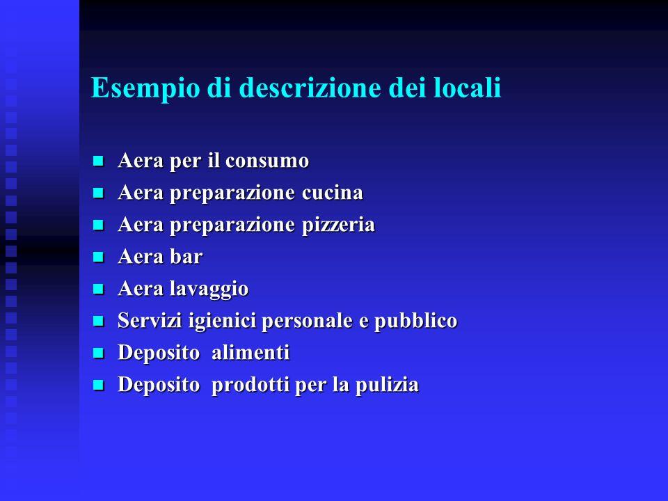 Esempio di descrizione dei locali