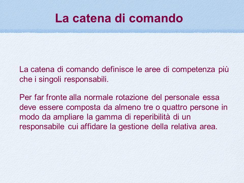 La catena di comando La catena di comando definisce le aree di competenza più che i singoli responsabili.