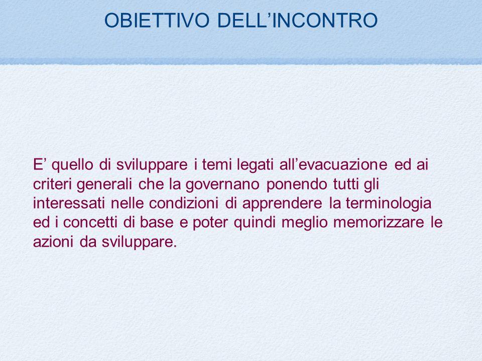 OBIETTIVO DELL'INCONTRO
