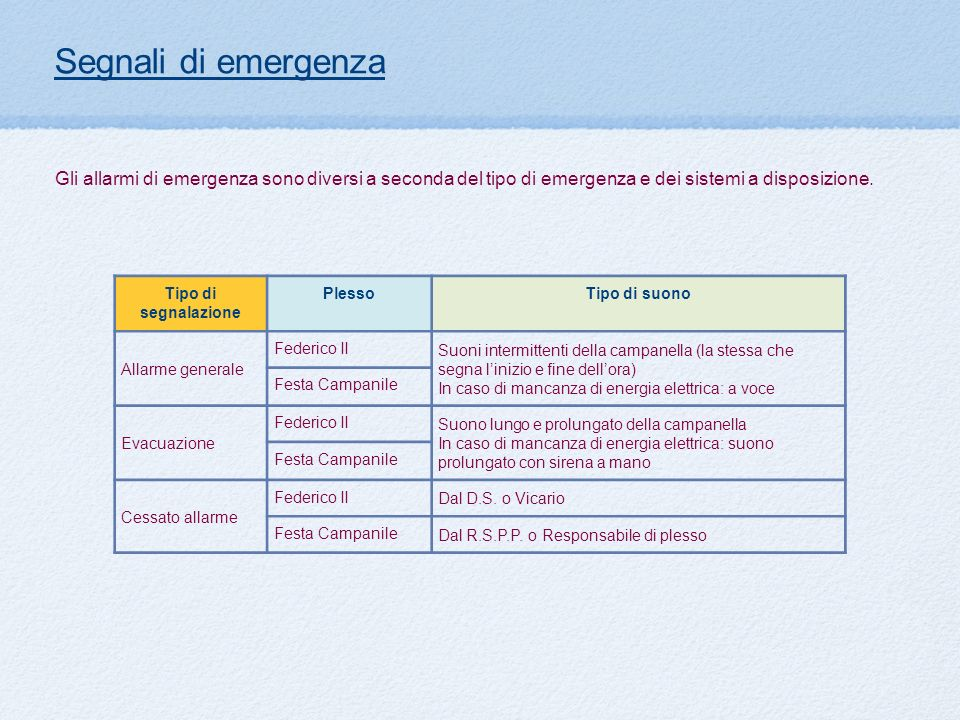 Segnali di emergenza Gli allarmi di emergenza sono diversi a seconda del tipo di emergenza e dei sistemi a disposizione.