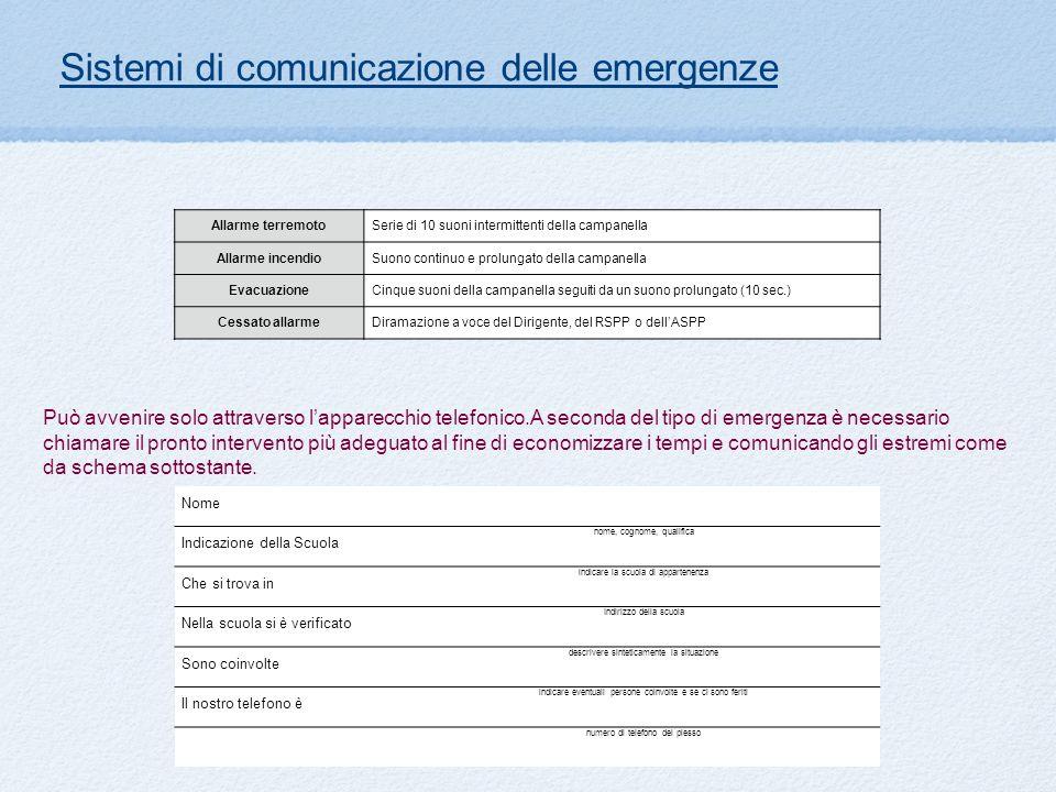 Sistemi di comunicazione delle emergenze