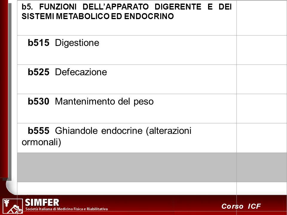 b5. FUNZIONI DELL'APPARATO DIGERENTE E DEI SISTEMI METABOLICO ED ENDOCRINO