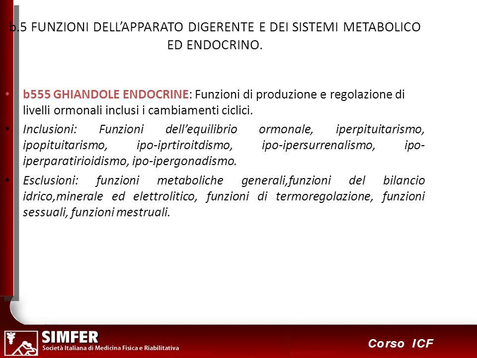 b.5 FUNZIONI DELL'APPARATO DIGERENTE E DEI SISTEMI METABOLICO ED ENDOCRINO.
