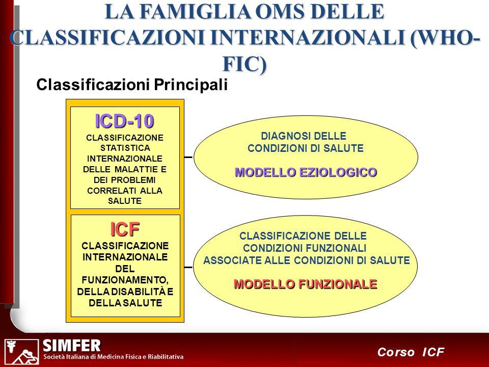 LA FAMIGLIA OMS DELLE CLASSIFICAZIONI INTERNAZIONALI (WHO-FIC)