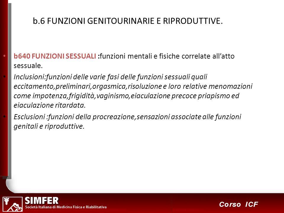 b.6 FUNZIONI GENITOURINARIE E RIPRODUTTIVE.