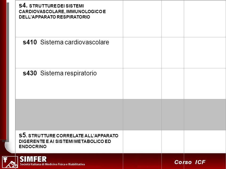 s4. STRUTTURE DEI SISTEMI CARDIOVASCOLARE, IMMUNOLOGICO E DELL'APPARATO RESPIRATORIO
