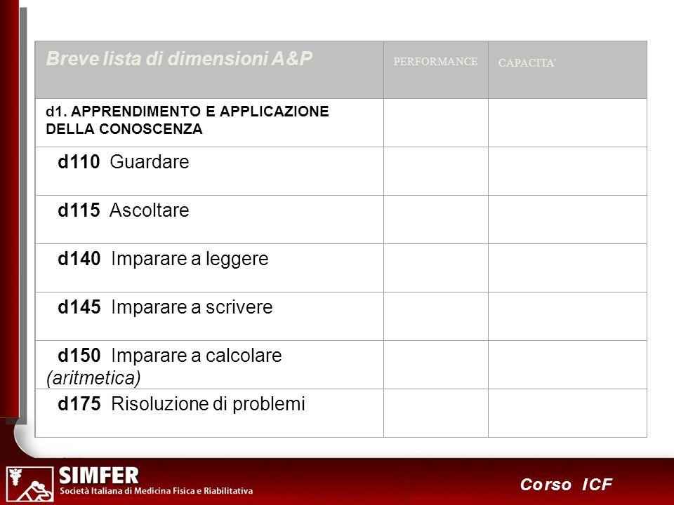 Breve lista di dimensioni A&P