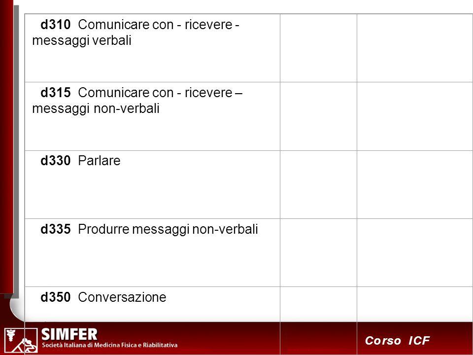 d310 Comunicare con - ricevere - messaggi verbali