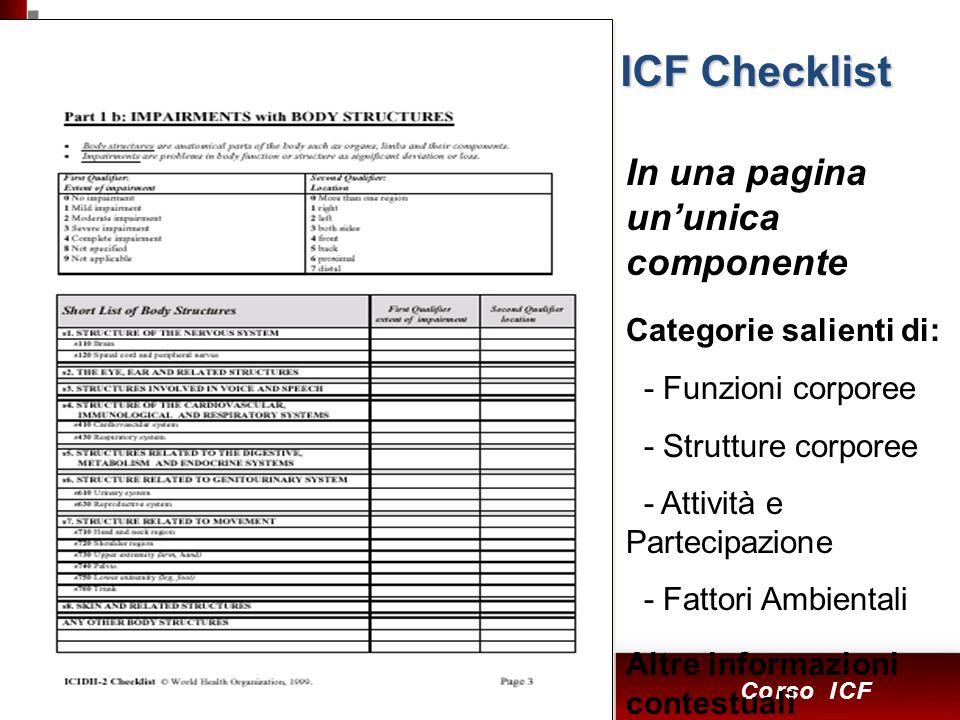 ICF Checklist In una pagina un'unica componente Categorie salienti di: