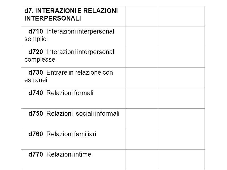 d7. INTERAZIONI E RELAZIONI INTERPERSONALI