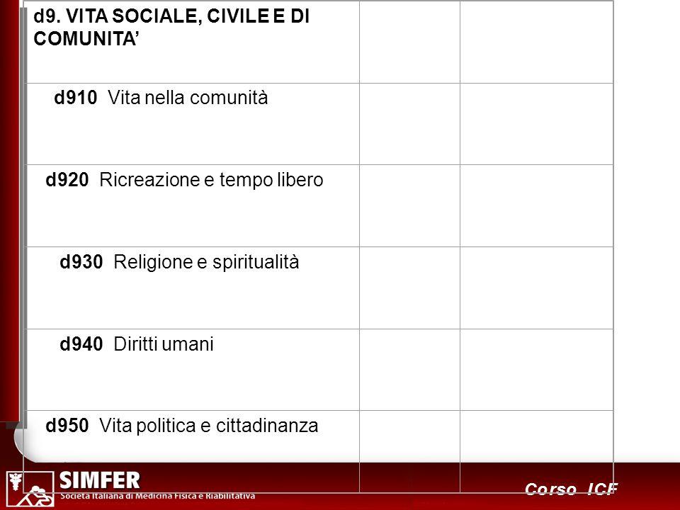 d9. VITA SOCIALE, CIVILE E DI COMUNITA'
