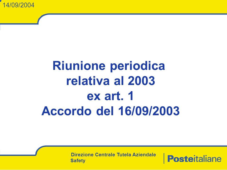 Riunione periodica relativa al 2003 ex art. 1 Accordo del 16/09/2003