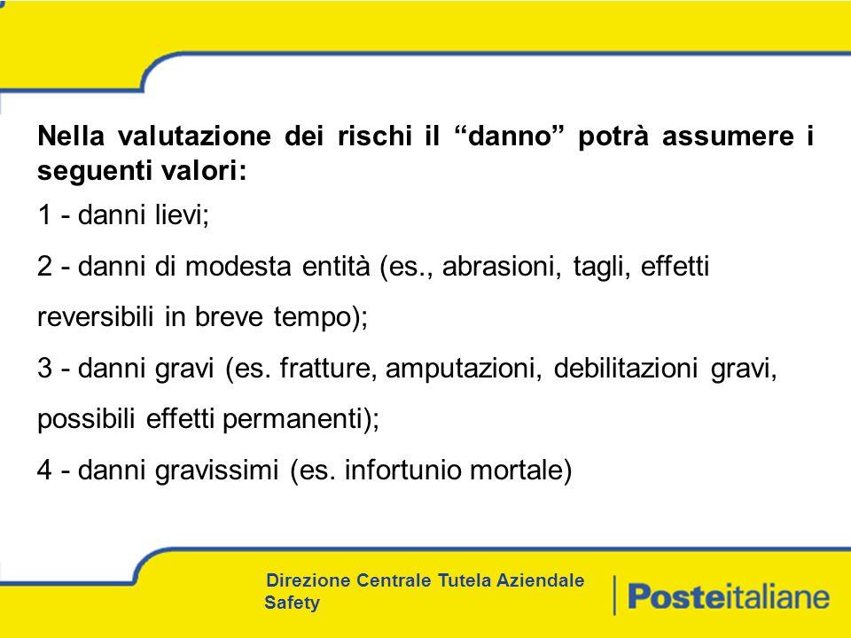 4 - danni gravissimi (es. infortunio mortale)