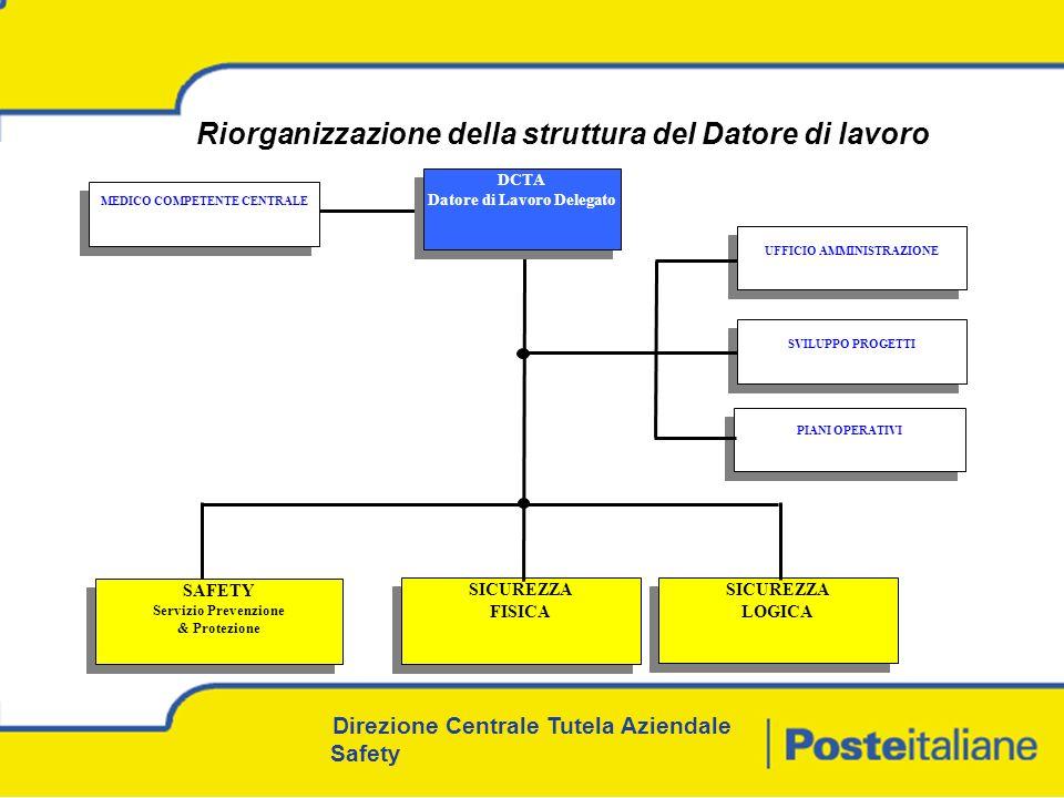 Riorganizzazione della struttura del Datore di lavoro