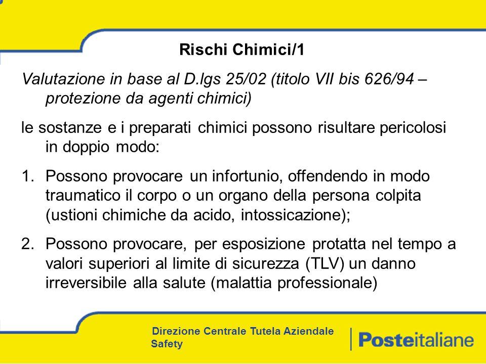 Rischi Chimici/1 Valutazione in base al D.lgs 25/02 (titolo VII bis 626/94 – protezione da agenti chimici)